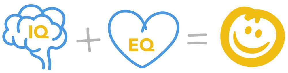 rovnice_IQ_EQ_small