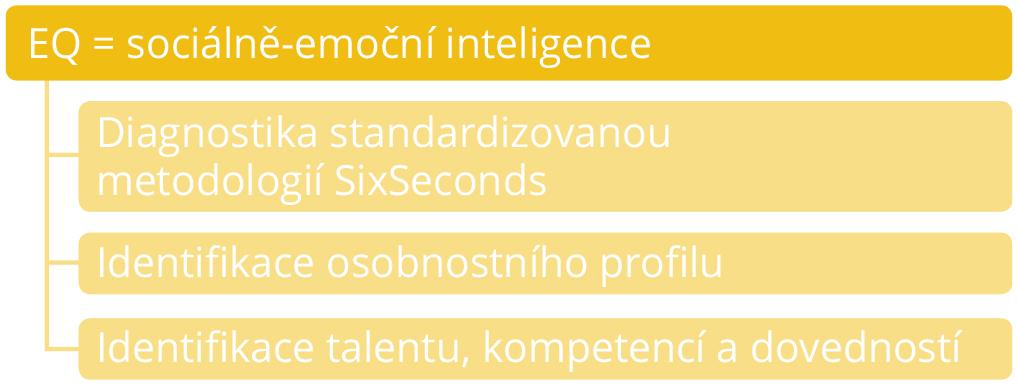 IQ_EQ_odrazky_2