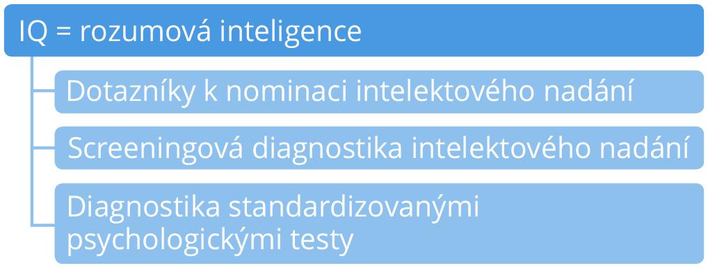 IQ_EQ_odrazky_1