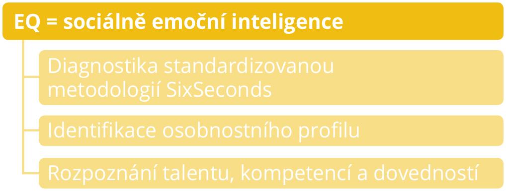 IQ_EQ_odrazky_2_2